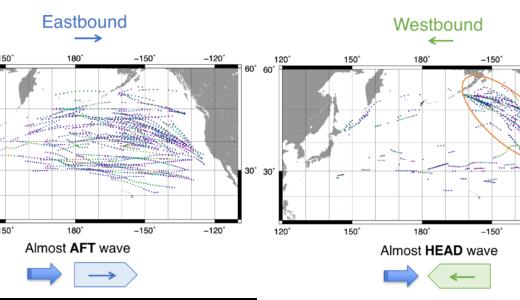 冬季北太平洋航路:アラスカ湾の航海